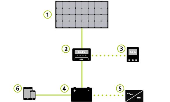 wunderbar schaltplan f r solarmodule zeitgen ssisch. Black Bedroom Furniture Sets. Home Design Ideas