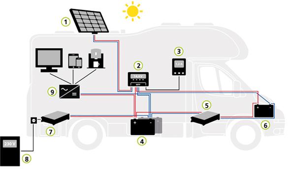 Mobile Anwendungen | WATTSTUNDE - wattstunde.de